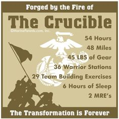 The Crucible During Marine Corps Recruit Training Marine Mom Quotes, Marine Corps Quotes, Usmc Quotes, Military Quotes, Military Mom, Marine Corps Humor, Military Party, Once A Marine, My Marine