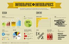 More fun with infographics by way of Don't Panic