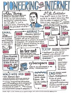 Pioneering the Internet / Amanda Wright