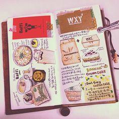 Traveler's Notebook Instagram @Christine Sanquer Sanquer Sanquer Sanquer Hu   Websta