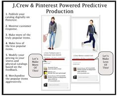 Article: J. Crew and Pinterest Powered Predictive Production. Can you use Pinterest to predict future sales and be more lean?