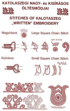 Kim Marie's Embroidery — Some nice examples of hungarian stitches.