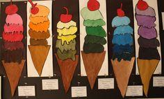Value ice cream cones - 2nd grade