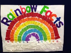 Rainbow Facts chart - the children wrote the number fact and turnaround on specific coloured bits of paper e.g. 10 + 0 and 0 + 10 on red bits of paper.  They then glued them on to create the rainbow.