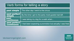 Verb forms for telling a story Second Language, English Language, Teaching English, Learn English, Verb Forms, Got Party, Past Tense, Words Worth, Stressed Out