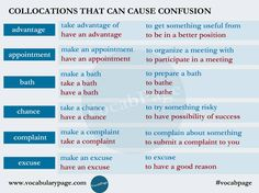 Collocations that can cause confusion