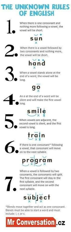 7 unknown rules of the English language. English Tips, English Study, English Class, English Lessons, Learn English, English Vocabulary, English Grammar, English Language, Education English