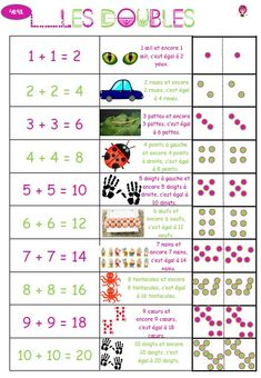 MHM Doubles Addition, Le Double, School Days, Activities For Kids, Language, How To Plan, Education, Evan, Point