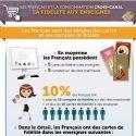 #Infographie : 55 % des Français refusent que les marques accèdent à leur historique d'achats via Actionco Par Claire Morel / Source : http://www.generixgroup.com/fr/actualites/communiques/11092,Infographie-cross-canal-fidelite-enseignes.htm