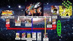 Saint Seiya Cronologia