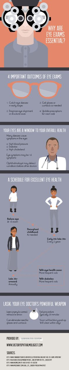 Eye exams may give first glance into diseases such as diabetes, hypertension, and high cholesterol. Get your eyes checked!