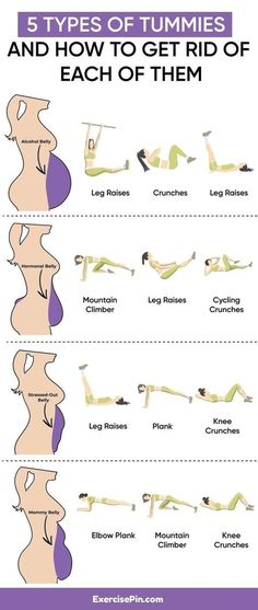 Fitness Workouts, Gym Workout Tips, Fitness Workout For Women, At Home Workout Plan, Body Fitness, Easy Workouts, Workout Challenge, At Home Workouts, Fitness Gym