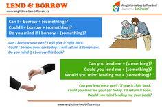 Nebankovní půjčka pro živnostníky mapy