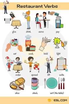 Useful list of restaurant verbs in English with ESL pictures and examples. Learn these restaurant English words to improve and enhance your vocabulary about verbs in English. English Prepositions, English Verbs, Learn English Grammar, English Vocabulary Words, Learn English Words, English Phrases, English Writing, English Study, Learning English For Kids