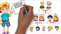 Image result for esperanto about family
