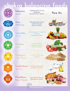 Food to Balance Chakras - The type of food you are craving can also be an indication of an imbalance! It's easier to relate to the chakra system in terms of something simple and concrete like the foods we eat rather than trying to visualise a balanced system right off the bat. Think about this before you reach for your comfort food!- loved and pinned by www.omved.com