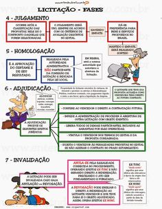 ENTENDEU DIREITO OU QUER QUE DESENHE ???: LICITAÇÃO - LEI 8666/1993 Lei 8666, Mental Map, Always Learning, Law School, Study Tips, Thats Not My, Knowledge, Leis, How To Plan