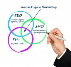 SEO / SMO - What does it all mean? Digital Diva Media Agency, UK