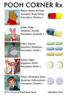winnie the pooh rx pharmacy. lol (no wonder i liked tigger best. Pharmacy Humor, Medical Humor, Nurse Humor, Psych Nurse, Medical Assistant, Medical School, Funny Medical, Rn Nurse, Paramedic Humor