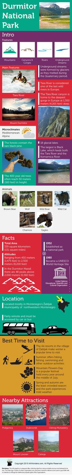 The Durmitor National Park infographic shows details about the Durmitor National Park in Montenegro, Europe. Get travel information like places to visit, hotels, restaurants, things to do, transportation and much more.