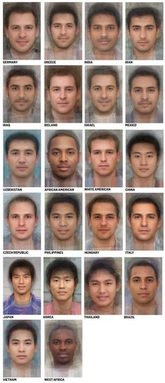 """Each Photo is a Mechanically Created Average """"face"""" of Many Countries Around the World. Face Reference, Anatomy Reference, Drawing Reference, Character Reference, Character Inspiration, Character Design, Average Face, People Of The World, Human Anatomy"""
