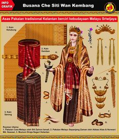 Busana Melayu di Era Silam - Page 2 - CariGold Forum Traditional Fashion, Traditional Dresses, Kingdom Movie, Khmer Wedding, Vietnam, Fashion Sewing, Heritage Image, Asian Fashion, Culture