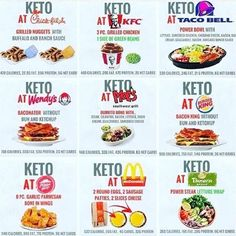 FAST FOOD KETO HACKS💡 👈SWIPE YES, fast food isn't the best. But what if you had no choice and you want to stay in keto? Use this handy guide by to turn Fast Food --> Keto! ———— If you want to lose several lbs in the first week alone with% Low Carb Keto, Low Carb Recipes, Diet Recipes, 7 Keto, Keto Taco, Healthy Recipes, Fun Recipes, Entree Recipes, Cake Recipes