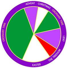 Liturgical Calendar - Colours of the Seasons