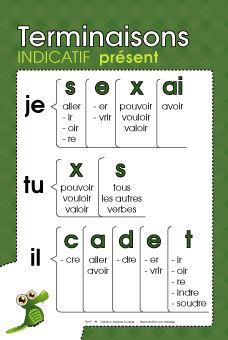 Terminaisons des verbes au présent