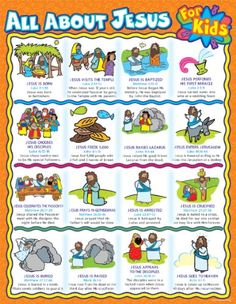 All about Jesus for Kids Chart by Carson-Dellosa Christian Publishing,http://www.amazon.com/dp/0887242804/ref=cm_sw_r_pi_dp_ePC0sb0QASJCQ74G