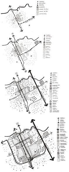 Urban analysis diagram diagram of city analysis; Urban analysis diagram diagram of city analysis; Informations About Urban analysis diagram Plan Concept Architecture, Collage Architecture, Site Analysis Architecture, Architecture Graphics, Landscape Architecture, Architecture Mapping, Architecture Diagrams, Architecture Portfolio, Architecture Design