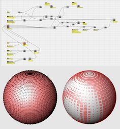 Punti, curve e superfici attrattori nello spazio | Antonio Turiello