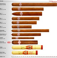 Montecristo sizing guide, essential knowledge for the discerning gentleman (or rogue).