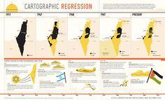 #Palestina no se olvida!!!  #IslamOriente