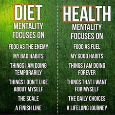 Less Diets and more Healthy Lifestyles. There are constantly new diets and quick ways to lose weight. This usually ends in temporary success, a lot of frustration, and eventually going back to your old ways. If you live a healthy lifestyle you don't focus Fitness Workouts, Fitness Motivation, Weight Loss Motivation, Exercise Motivation, Fitness Quotes, Eat Better, Better Life, Diet Plans To Lose Weight, Ways To Lose Weight
