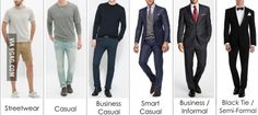 Actually Men's Dress Code. Hint: It give you a lot how women perceive you