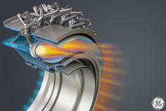 How engine works Engineering Science, Aerospace Engineering, Mechanical Engineering, Turbine Engine, Gas Turbine, Rocket Engine, Jet Engine, Aircraft Maintenance Engineer, Engine Pistons
