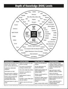 EETT Teacher Bulletin Board [licensed for non-commercial