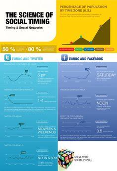 The Science of #SocialMedia Timing