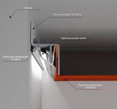 Парящие натяжные потолки в Екатеринбурге от 990 рублей за м2