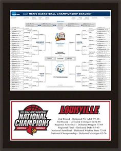 Light Switch Plate /& Outlet Covers LOUISVILLE CARDINALS NCAA CHAMPS