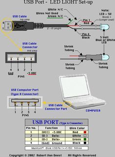 USB LED Light Set-up