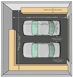 Garage size for two cars garage dimensions for two cars for 4 car garage dimensions