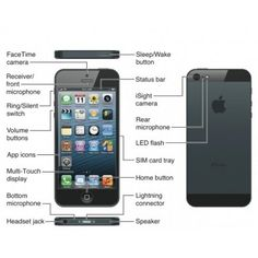Apple MD662HN/A iPhone 5 Black (64GB) | iCentreindia