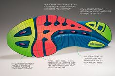 8cc217ffb092 Top 5 Racing Flats For Running in 2014 (Saucony Nike Flyknit Racer