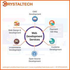 It Service Provider, Ecommerce, Map, Location Map, Maps, E Commerce