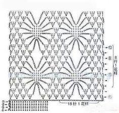 Colchas em Crochê com Gráfico - Katia Ribeiro Crochê Moda e Decoração