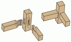Interlocking tenon and mortise joint for seat rails of chair to leg