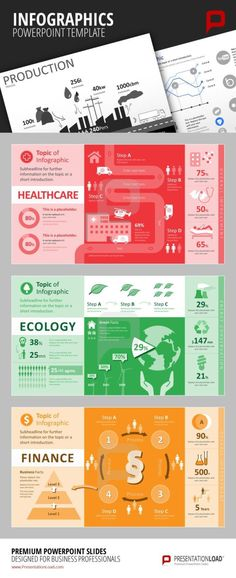 Data Visualization : PowerPoint Infographics  Template Bundle | PresentationLoad