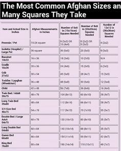 The complete list of blanket sizes roundup blanket sizes chart of common afghan sizes and how many squares needed to make ccuart Images